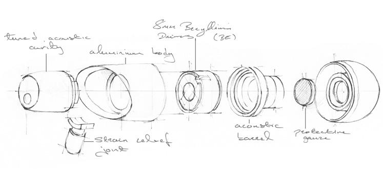 SE1 engineering