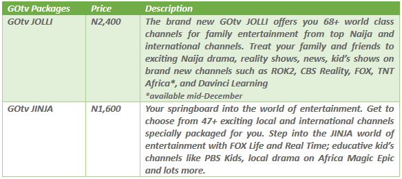 Multichoice GoTv packages