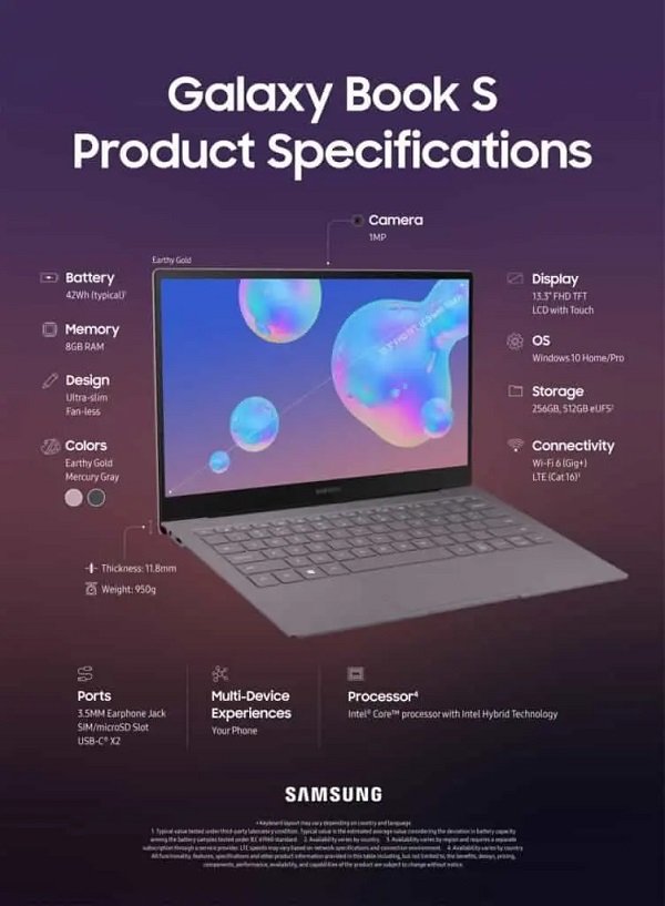 Samsung Galaxy Book S Specs