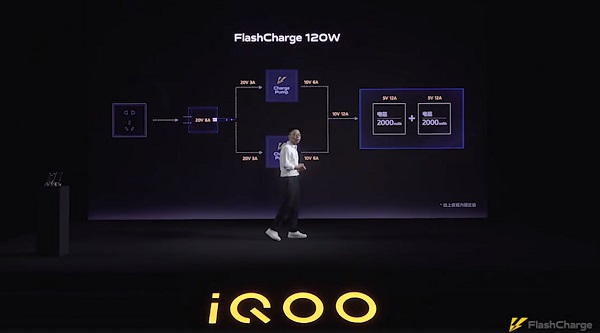 iQOO launched 120W fast charging