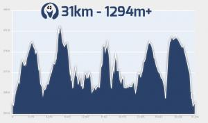 Race Recap: Trail Des Fantômes (2/4)