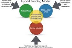 Northeastern California strategic broadband plan
