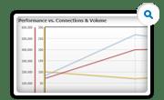 Network Instruments - Observer 16 Performance Correlations