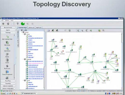 infosim stablenet network topology