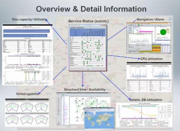 infosim stablenet reporting
