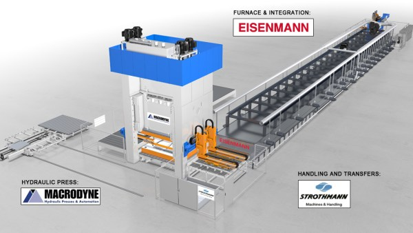 Turnkey-production-lines