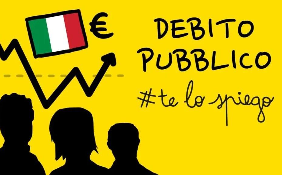 che cos'è il debito pubblico italiano rapporto debito pil thumbnail video #telospiego