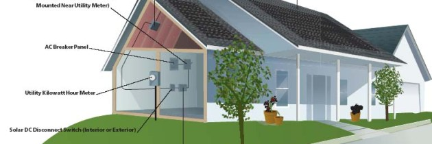 Converting Your Home Into A Solar Home