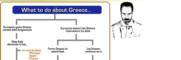 Greek (Haircut) in Plain English