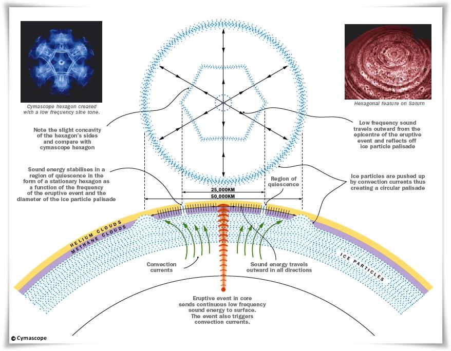 Hipòtesi cimàtica, per John Stuart Reid