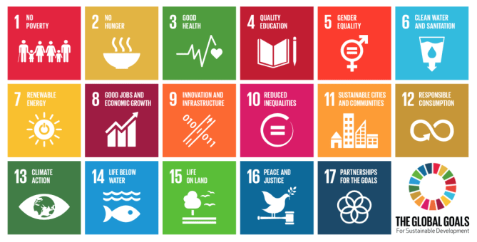 sustainabledevelopmentgoalssdgs-1024x521