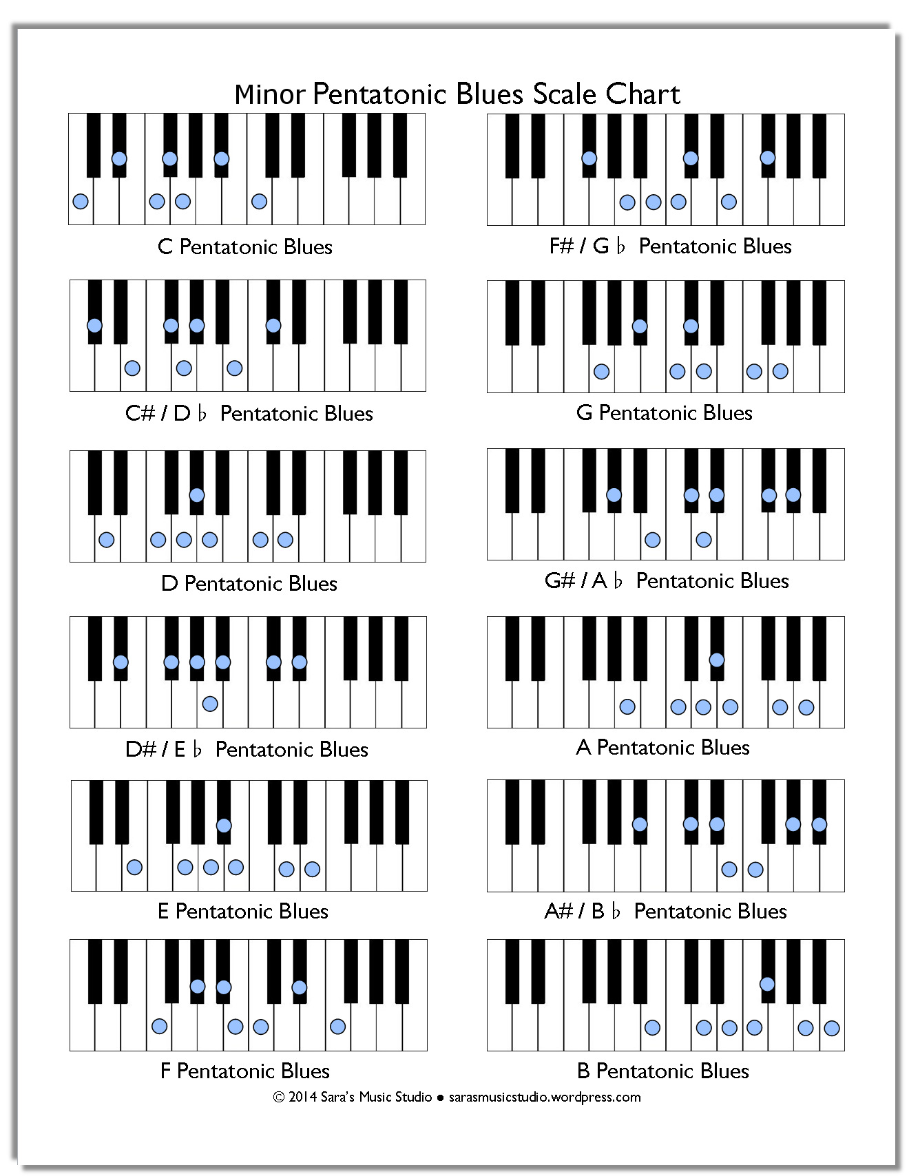 Free Minor Pentatonic Blues Scale Chart Sara S Music Studio