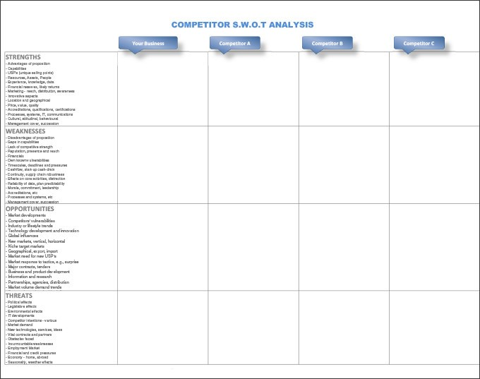 Competitor Benchmarking Template Excel Template124