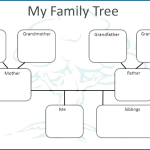 Free Printable Family Tree Template Word Templateral