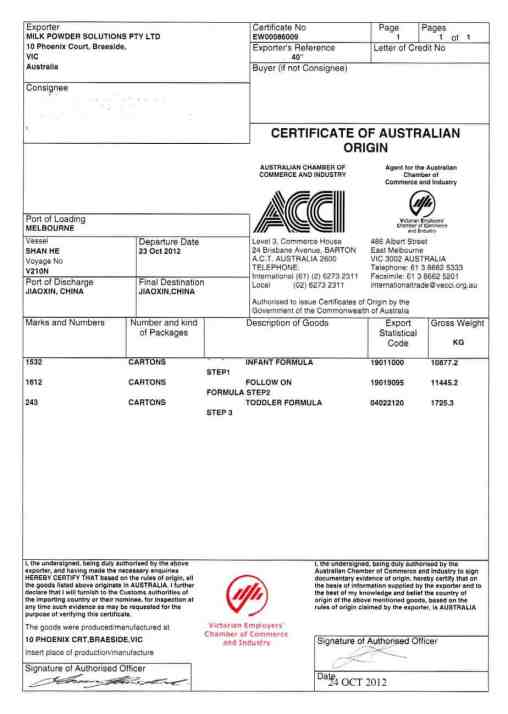 Certificate of Origin example 13.941