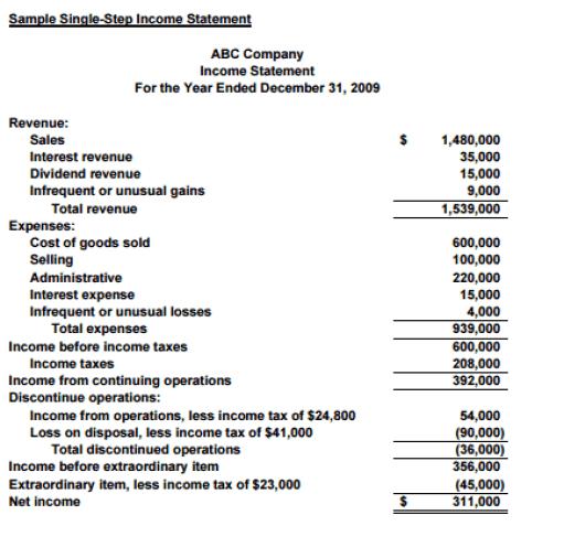 Income Statement Template 5941