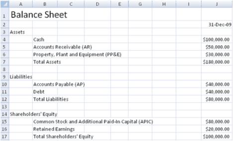 balance sheet sample 16.6541