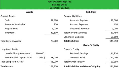 balance sheet sample 3941