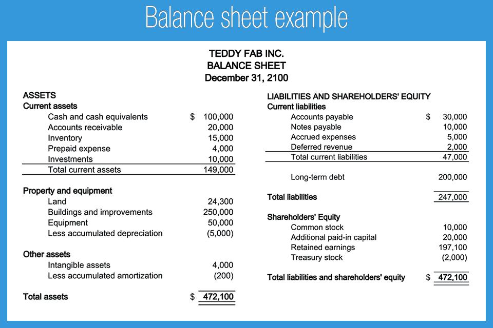 restaurant balance sheet sample