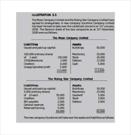financial report template 3461
