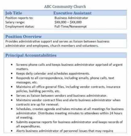 job description sample 1.64