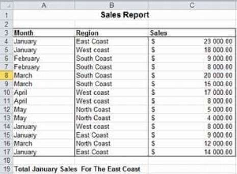 sales report sample 16.94