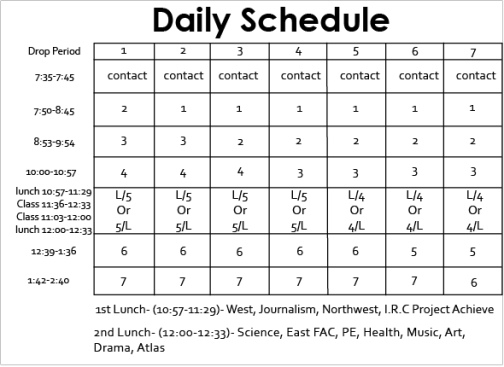 daily schedule sample 17.641