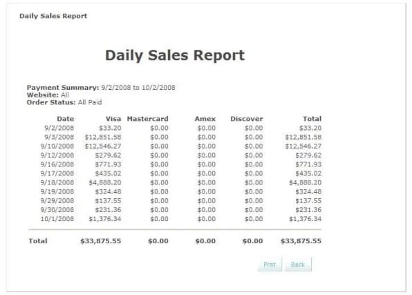 sales report 8964