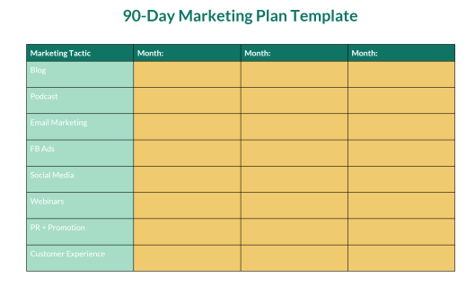 marketing action plan 794