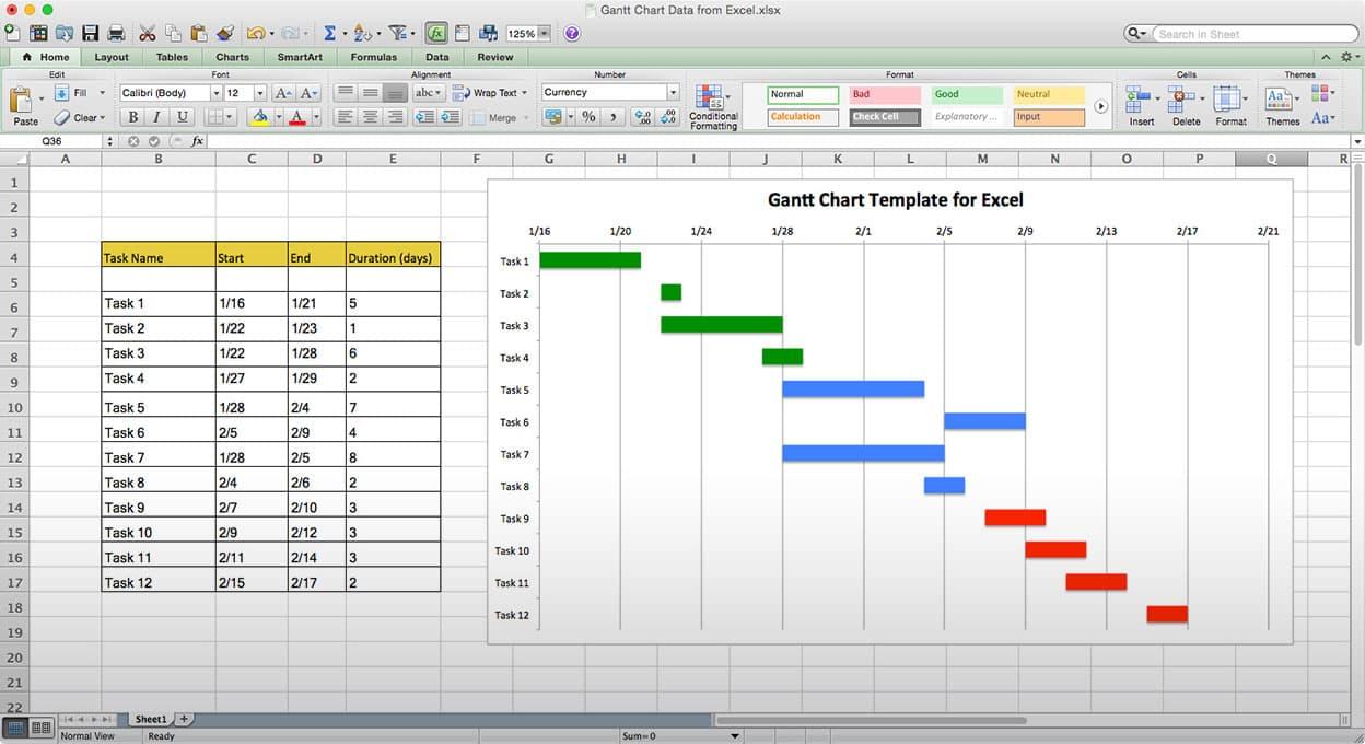 Top 10 Best Excel Gantt Chart Templates For Microsoft Excel