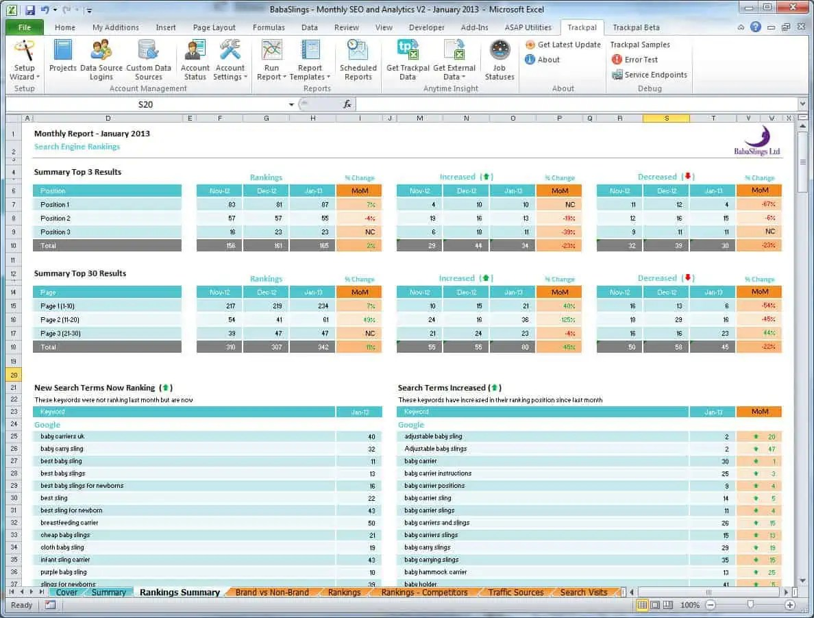 SEO Report Templates - Word Excel Samples