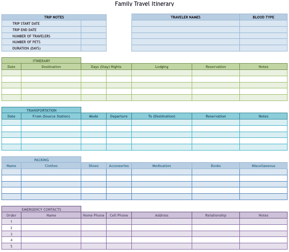 blank itinerary template