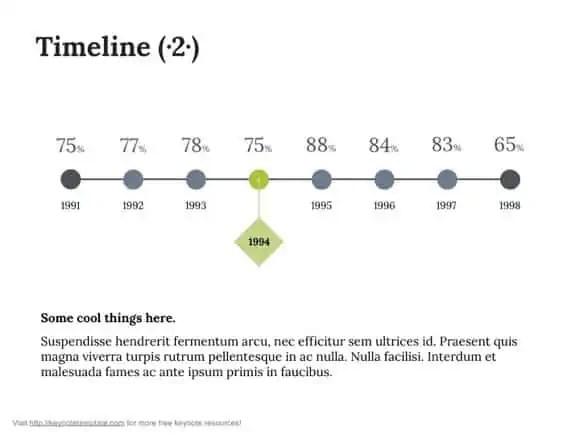 Sample Keynote Timeline. Engineering Project Timeline Template