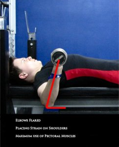 Bench Press with flared elbow position