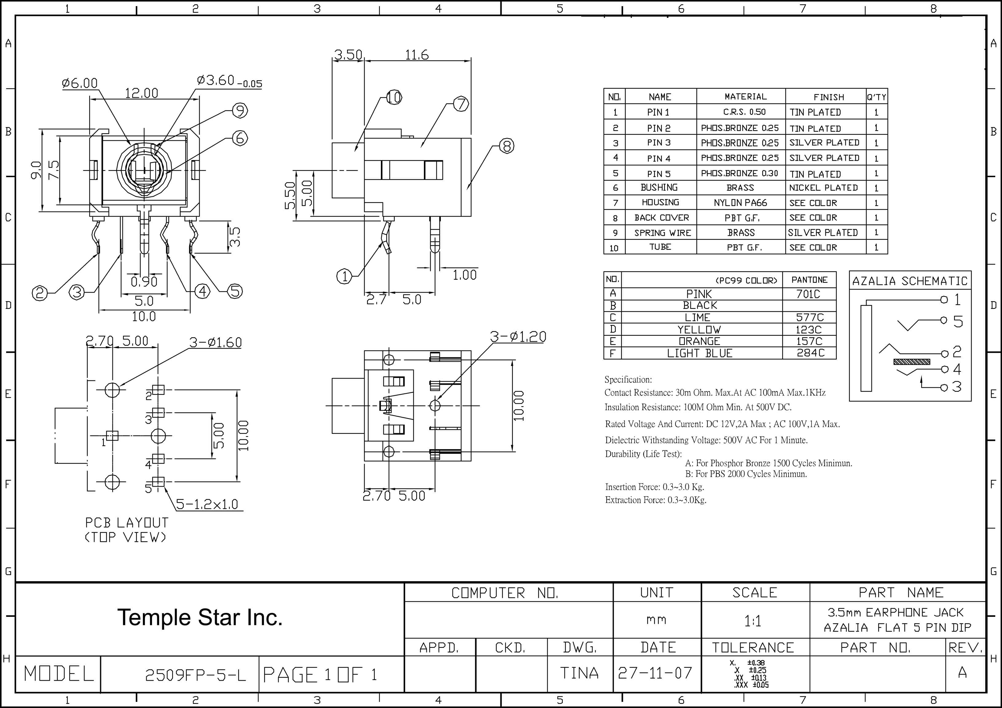 Temple Star Inc Original Manufacturers Direct Price Professional Manufactures Of 2 5mm Amp 3