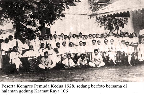 Kongres Pemuda 28 Oktober 1928
