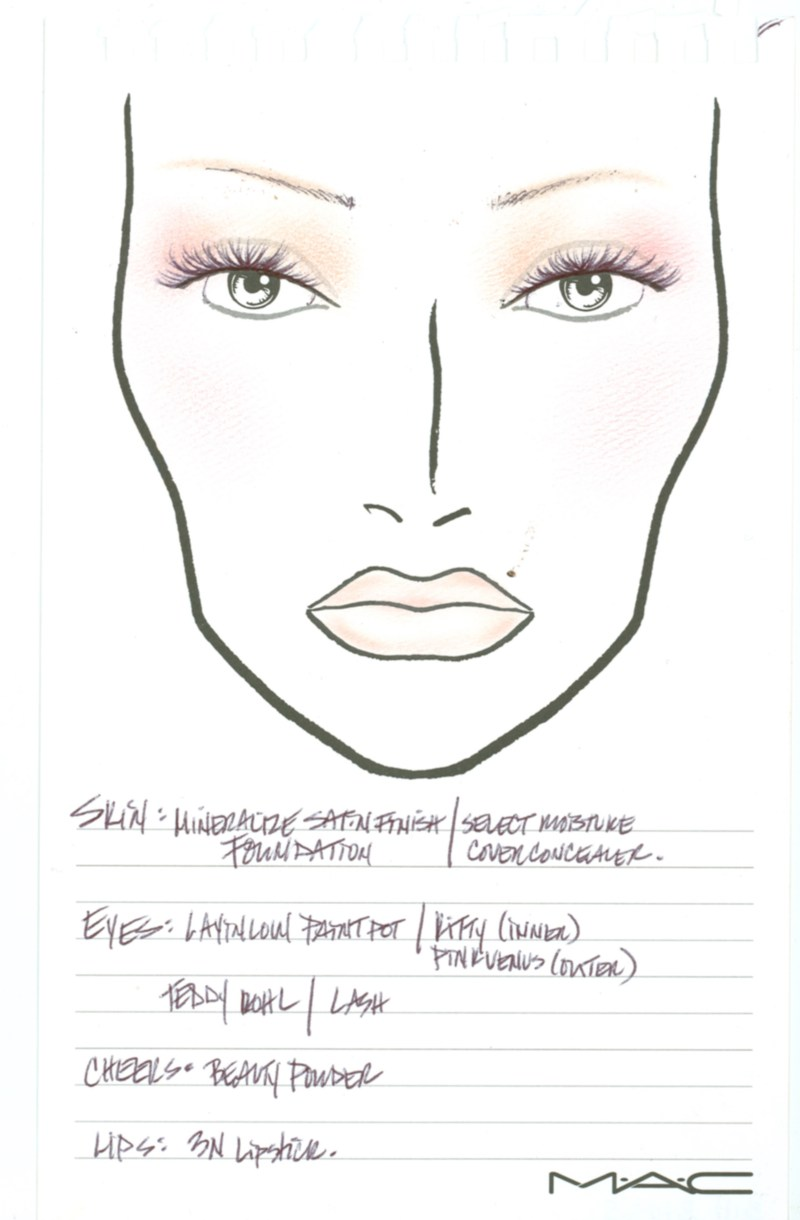Mac Cosmetics N Collection Face