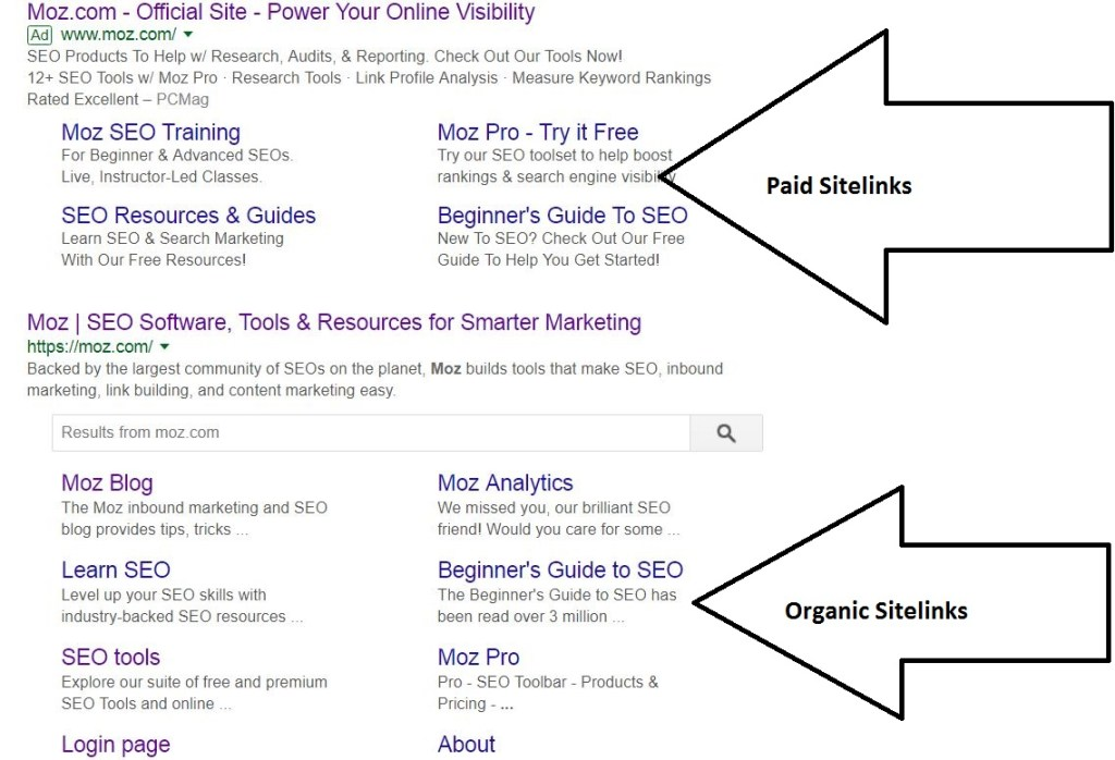 Moz Sitelinks