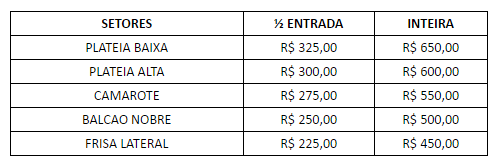 Valores de ingressos de Chris Cornell no Rio de Janeiro