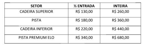 Ingressos para Ozzy Osbourne em São Paulo