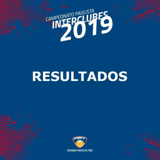 RESULTADOS INTERCLUBES 2019 – DF19A