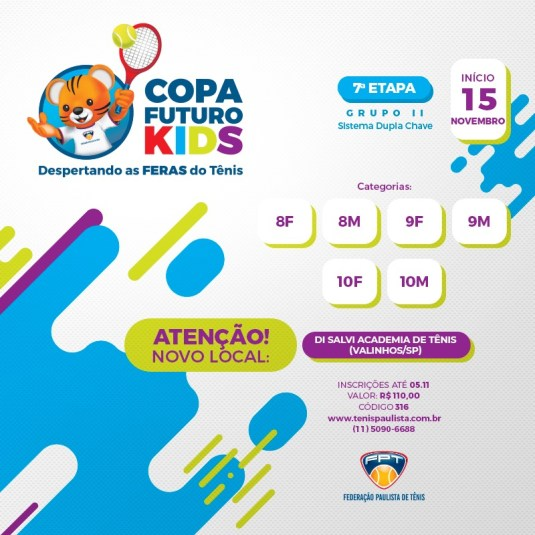 MUDANÇA DE LOCAL!! COPA FUTURO KIDS – INSCRIÇÕES DA 7ª ETAPA