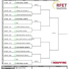 Campeonato Júnior de Tenerife 2015