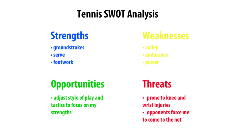 tennis SWOT analysis