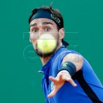 Draws, Results, & Order Of Play For Saturday At The ATP Rolex Monte-Carlo Masters Tennis