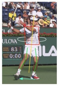 Tennis technique video analysis