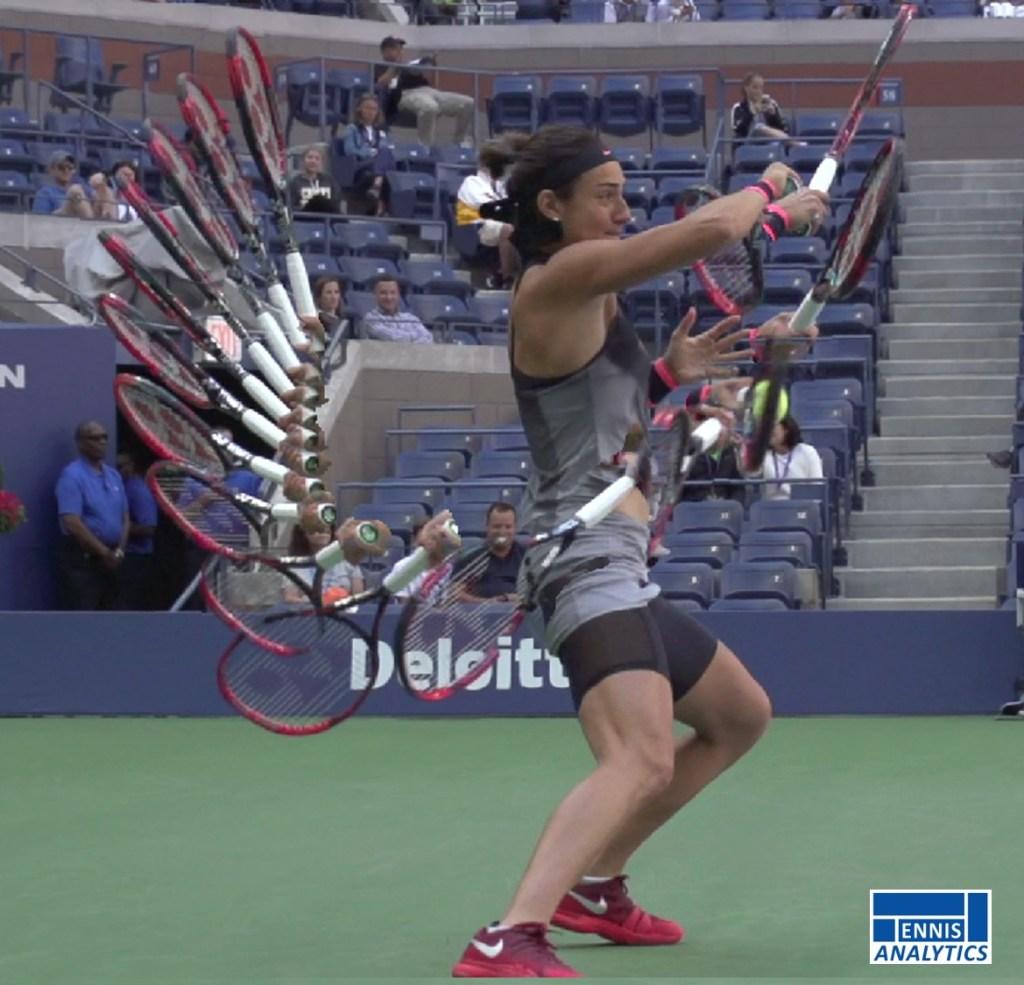 Caroline Garcia forehand swing