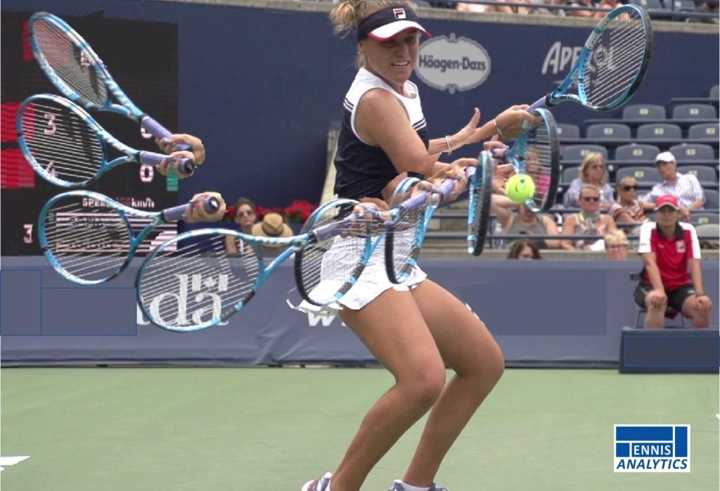 Sofia Kenin's forehand