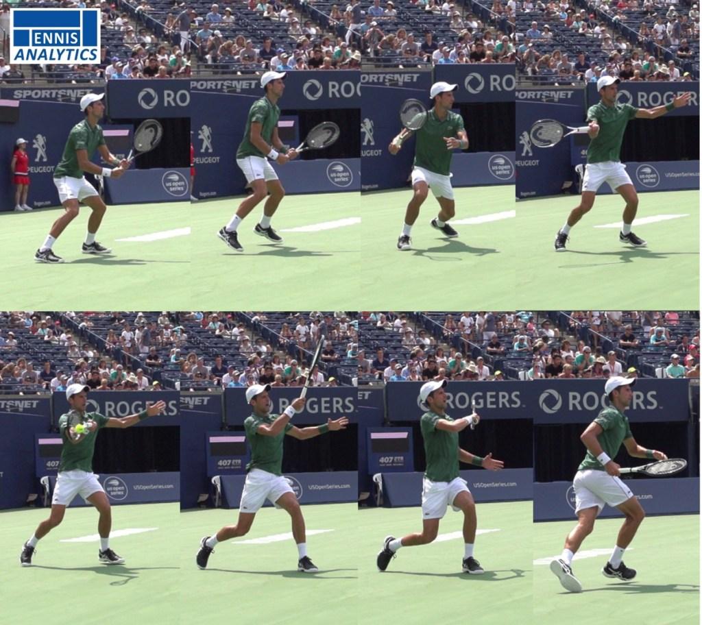 Novak Djokovic forehand return with key positions