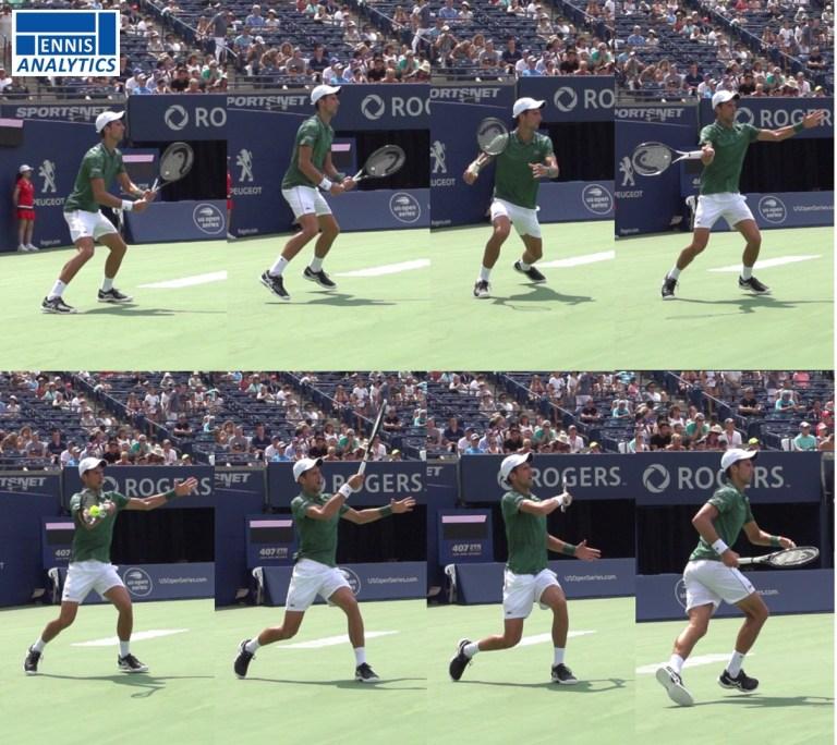 Novak Djokovic's forehand return with key positions.